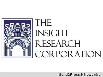 Insight Research Corporation
