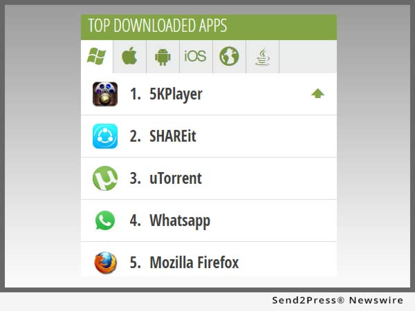5KPlayer top Download