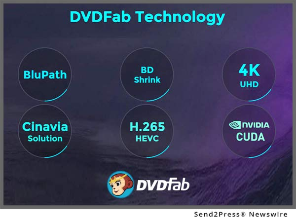 DVDFab Technology