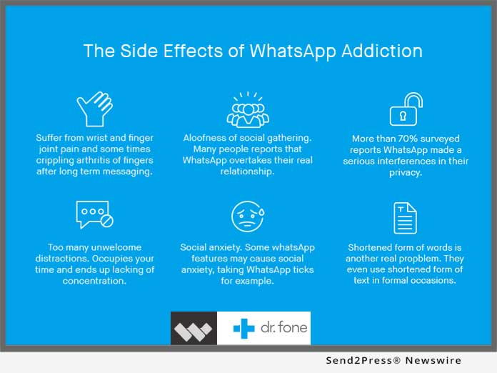 WhatsApp Addiction