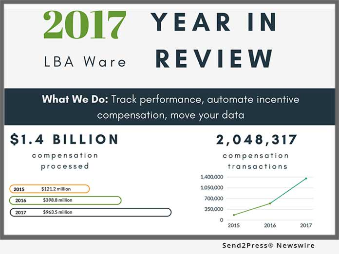 LBA Ware - Year in Review 2017