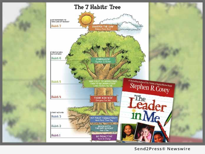 The 7 Habits Tree - Leader in Me