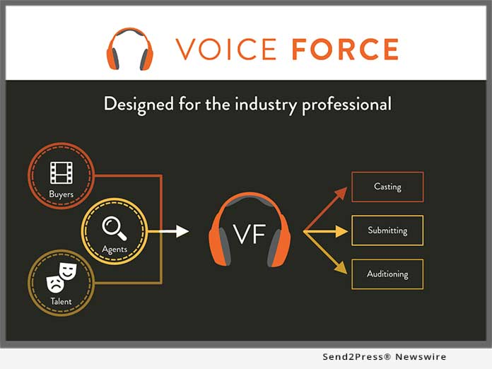 Voice Force - How it Works