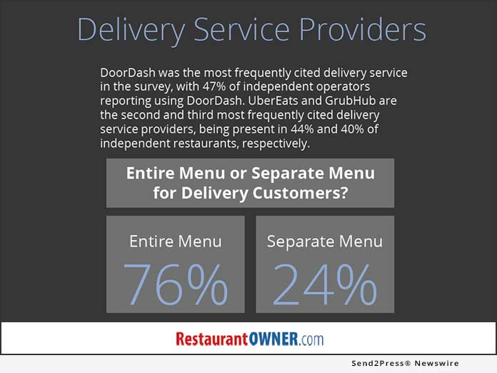 RestaurantOwner Report 2019 - Providers
