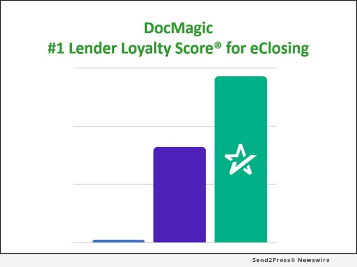 DocMagic #1 Lender Loyalty Score