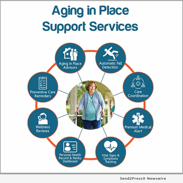Aging in Place Support Services - OverSightMD