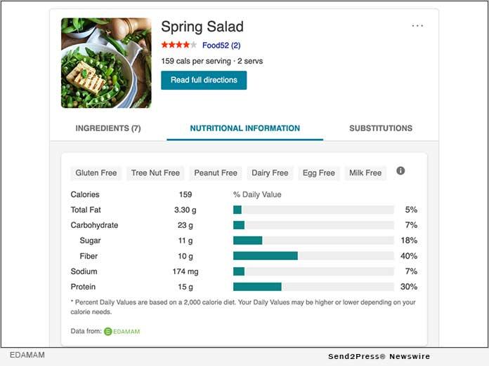 Edamam Adds Data to Recipes in Microsoft Bing