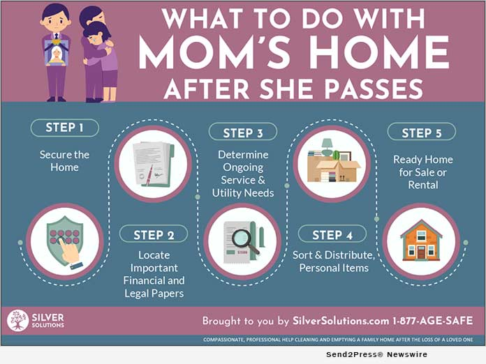Silver Solutions - What to Do with Mom's Home INFOGRAPHIC