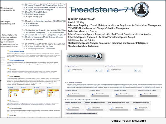 Cyber Intelligence Tradecraft Subscription Model from Treadstone 71