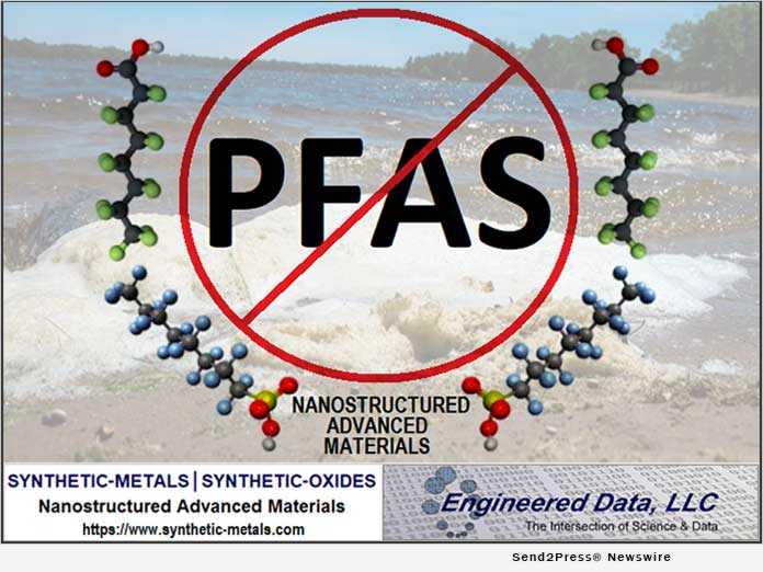 Engineered Data, LLC Advanced Materials Group