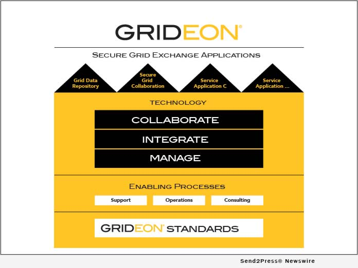 GridBright, Inc. launches GRIDEON