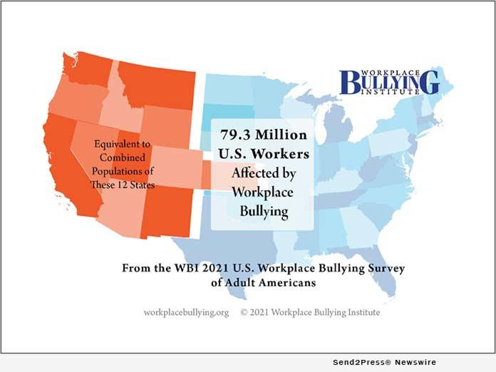2021 WBI Study: Pollster, Zogby Analytics