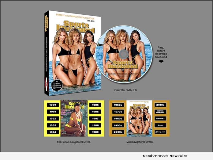 Sports Illustrated Swimsuit Issue Complete Digital Collection