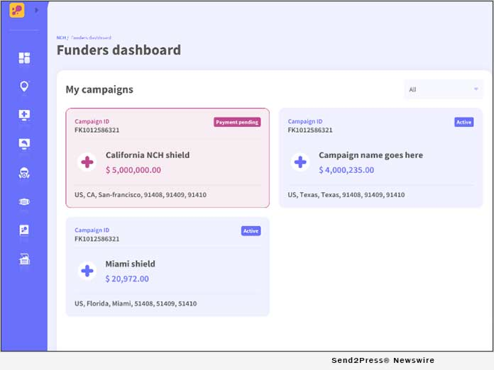 NCH Funder's Dashboard