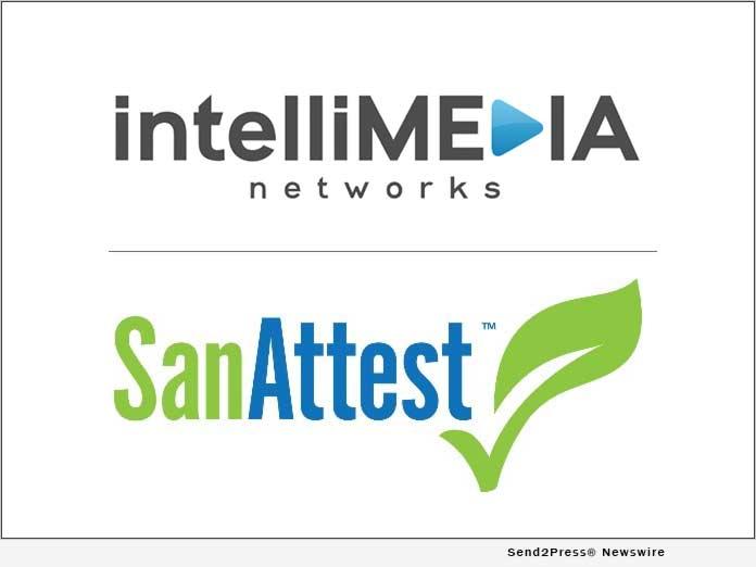 intelliMEDIA and SanAttest