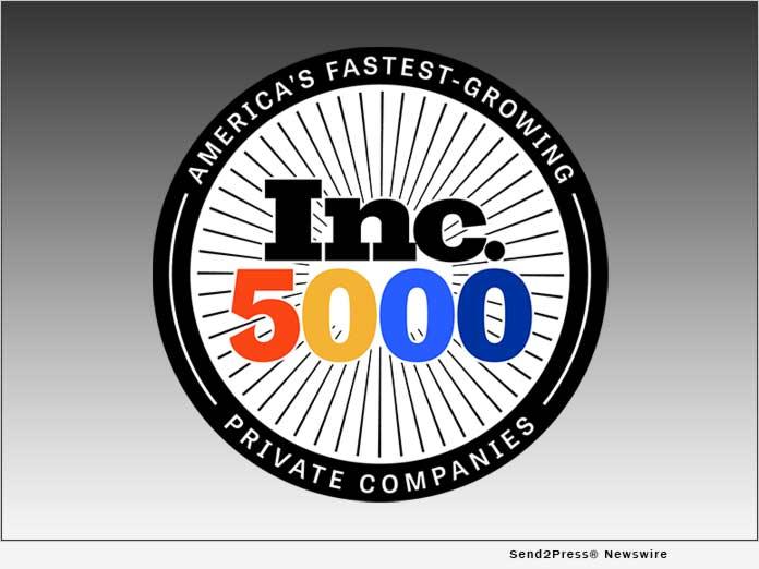 INC 5000 2021