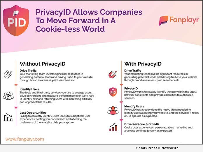 Fanplayr PrivacyID PID